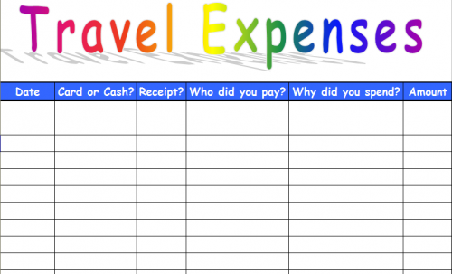 Travel Expense Spreadsheet